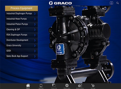 Graco Releases Mobile App – Graco Sales Book | Graco Process Monthly